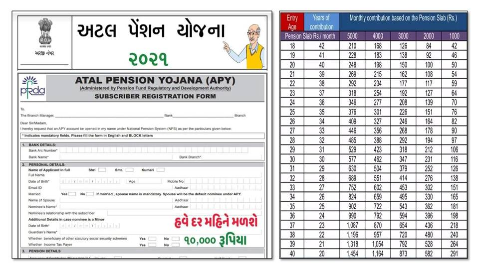 Atal Pension Scheme (APY) Objectives, Eligibility & Benefits