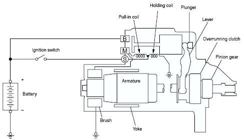 sunbeam alpine series 3 conversion to v6 2 8 starter motor. Black Bedroom Furniture Sets. Home Design Ideas