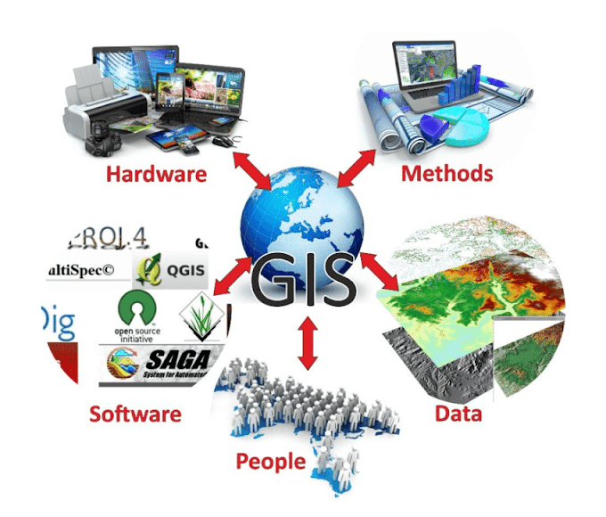 What Is The Component Of GIS