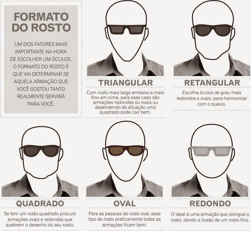 d84357e14 Antenados na moda: CURIOSIDADE: Óculos para cada tipo de rosto