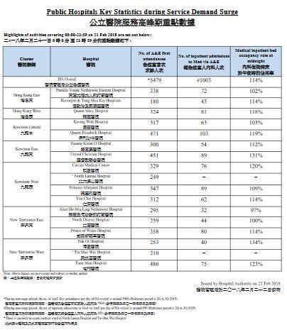 http://gia.info.gov.hk/general/201802/22/P2018022200211_278675_1_1519262992358.pdf