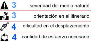 Criterio MIDE
