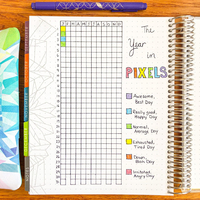 Photo of The Year in Pixels reflection page drawn in Erin Condren Life Planner