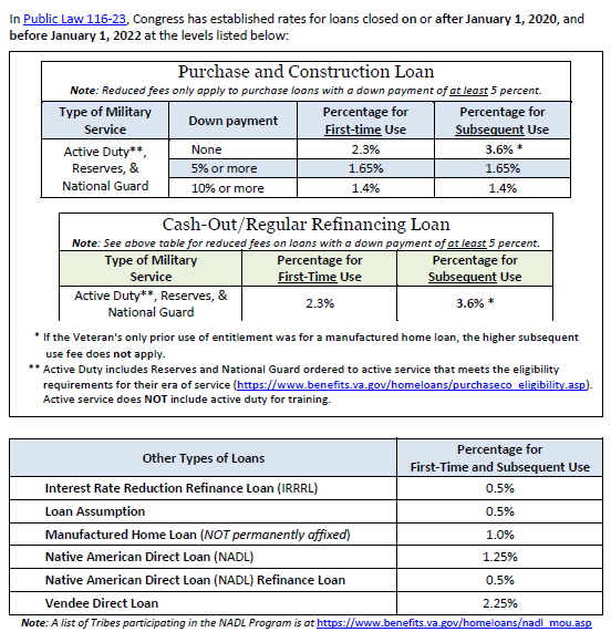 kentucky va funding fee chart for va loans in kentucky in 2020