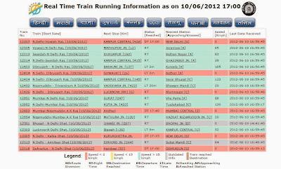 Train running status via satellite