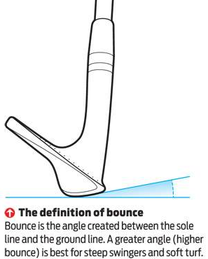 Wedge Selection and Bounce