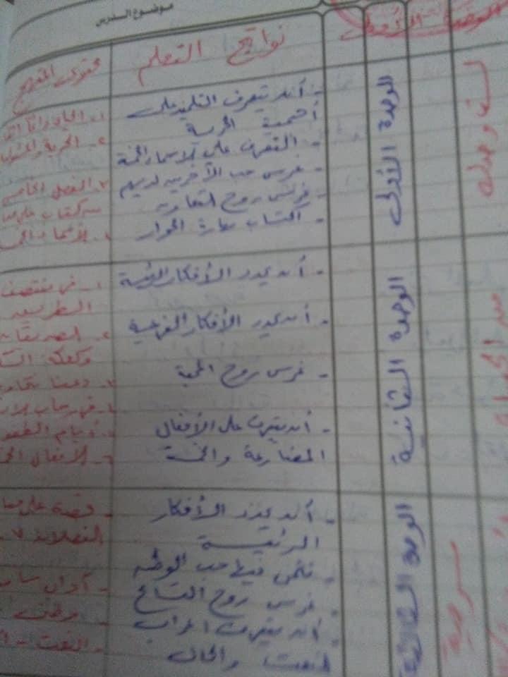 هام جدا لمعلمى اللغة العربية للصف السادس الاهداف العامة والخاصة وخريطة المنهج أ/ عزازى عبده 1%2B%25283%2529