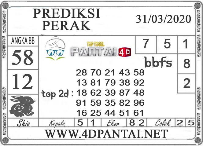 PREDIKSI TOGEL PERAK PANTAI4D 31 MARET 2020