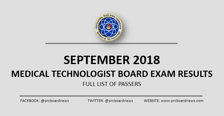 OFFICIAL RESULTS: September 2018 Medtech board exam list of passers