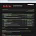 Güncel Deep Web Linkleri [Mart 2015]