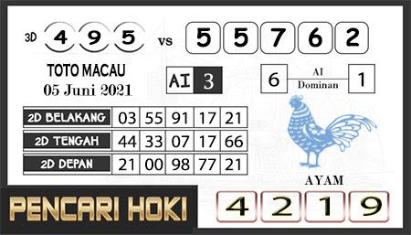 Prediksi Pencari Hoki Group Macau sabtu 05 juni 2021