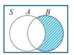 Gambar 11 Ayo Berlatih 2.10 Operasi Hitung Himpunan Matematika Kelas 7