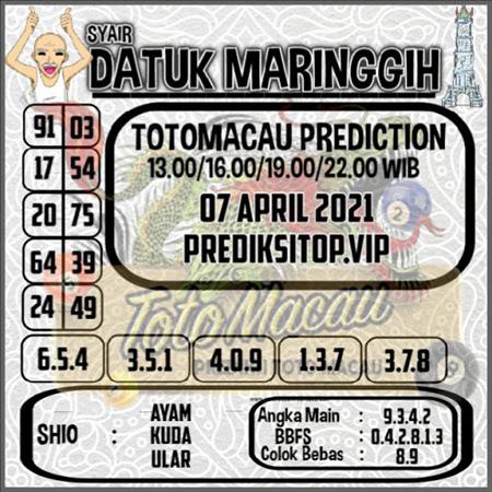 Syair Top Datuk Maringgih Toto Macau Rabu 07 April 2021