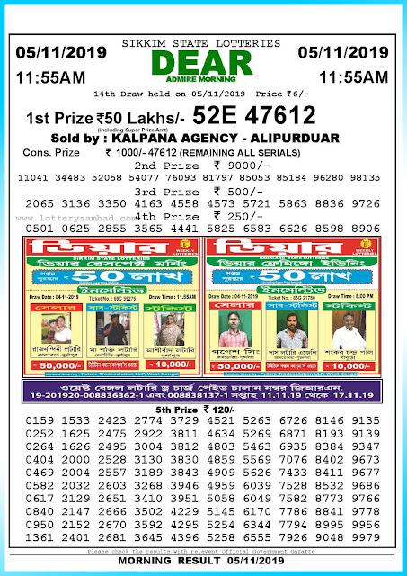 Lottery Sambad 05-11-2019 Sikkim State Lottery Result 11.55 AM-sambadlottery.org