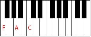 BELAJAR MAIN LAGU DI PIANO DALAM 5 MINIT