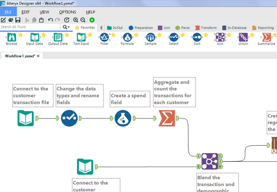 what are the advantage and disadvantages of alteryx designer advantage - Structured Interview Questions And Answers Advantages And Disadvantages