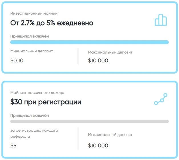 Инвестиционные планы Gera Capital