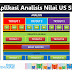 Download Aplikasi Analisis Nilai US SD Format Microsoft Excel Terbaru