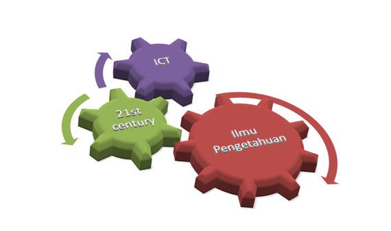 3 tujuan penggunaan ICT (Information and Communication Technology) atau TIK dalam pembelajaran