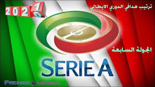 ترتيب هدافي الدوري الإيطالي,ترتيب الدوري الإيطالي,ترتيب الدوري الايطالي قبل إيقاف الدوري,ترتيب الدوري الايطالي 2020,نتائج مبارات الدوري الايطالي,ترتيب الهدافين,ترتيب الدوري الايطالي,ترتيب هدافي الدوري الايطالي,ترتيب الدوري الايطالي 2019,ترتيب الدوري الايطالي 2020-2021,ترتيب هدافي الدوري الإسباني,ترتيب الدوري الإيطالي بعد مباريات الجولة 7,ترتيب الدوري الإيطالي بعد مباريات الجولة 6,ترتيب الدوري الإيطالي بعد مباريات الجولة 36,ترتيب الدوري الإسباني,ترتيب فرق الدوري الإسباني
