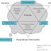 Modul Numerasi AKM: Inspirasi Pembelajaran yang Menguatkan Numerasi