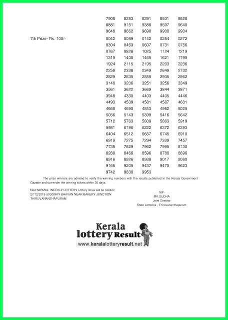 Kerala Lottery Result 20-12-2019 Nirmal NR-152 (keralalotteryresult.net)-page-