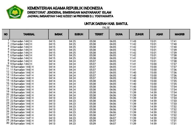 Jadwal Imsakiyah Ramadhan 2021 untuk Kabupaten Bantul Format Pdf