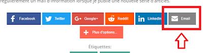 Intégrer un bouton de partage par mail à la fin des pages d'un site web