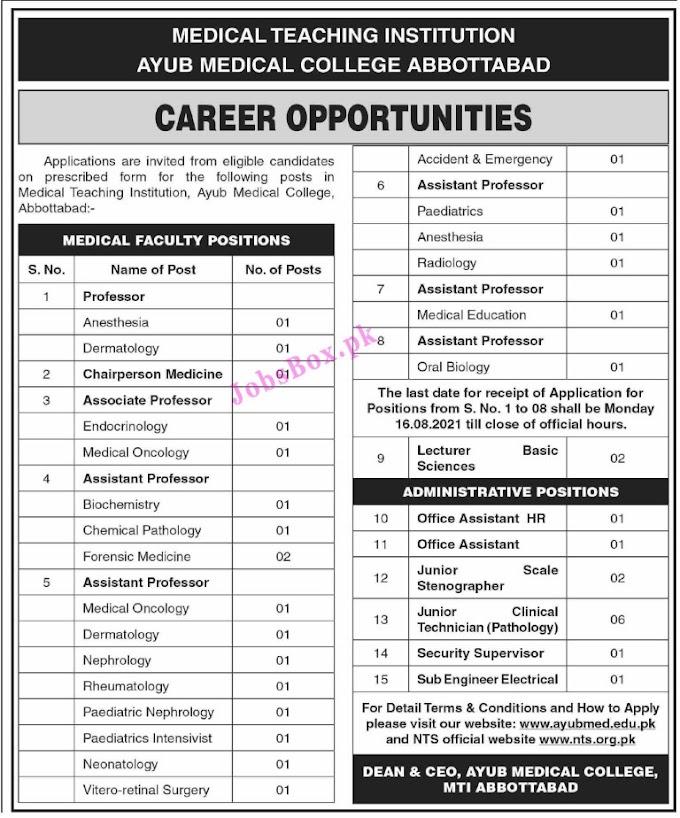 jobs Advertisment 2021