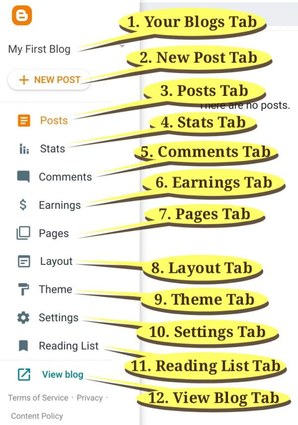 introduction to blogger dashboard