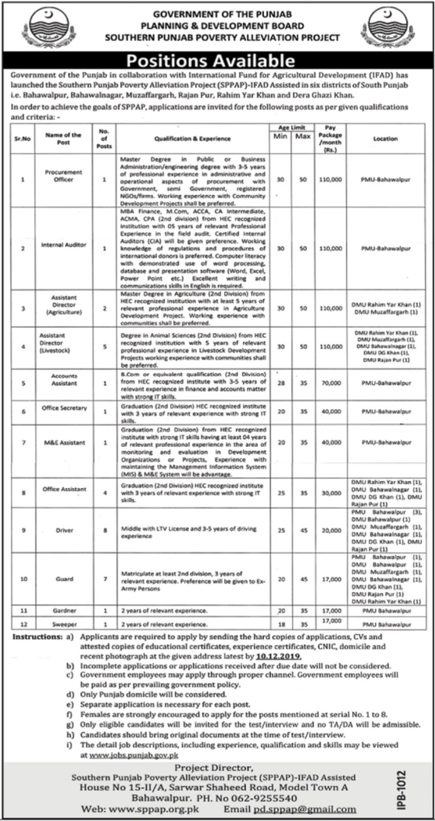 Planning & Development Board Punjab Jobs 2019 for Accountant IT Staff and More