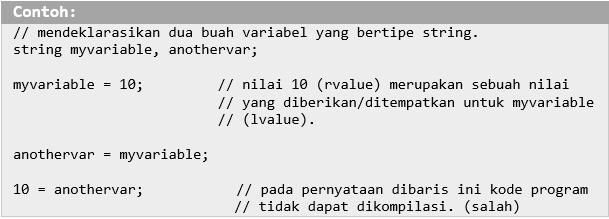 http://www.xcodeplus.net/2017/09/csharp-tutorial-operator-penugasan-assignment.html