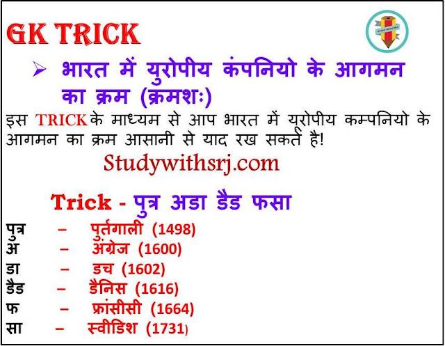 भारत में युरोपीय कंपनियो के आगमन का क्रम (क्रमशः) (The order of arrival of European companies in India ) G.K Tricks