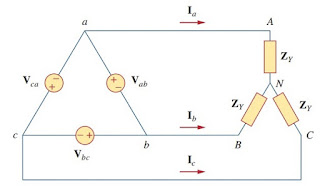 Balanced Delta-Wye Connection