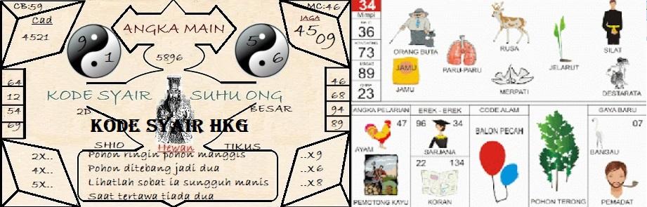 GAMBAR SYAIR TOGEL HK, BOCORAN TOGEL HONGKONG KAMIS