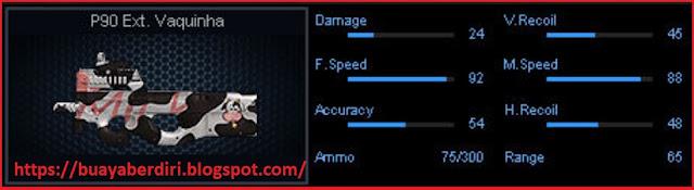 Spesifikasi Damage P90 Ext Vaquinha