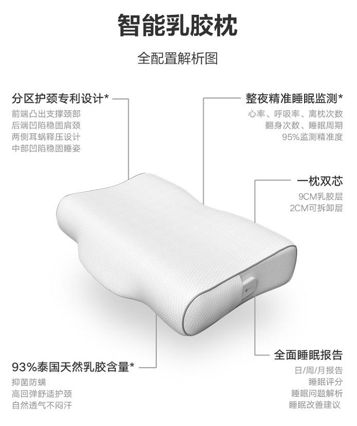 Huawei Smart Latex Pillow Design Materials