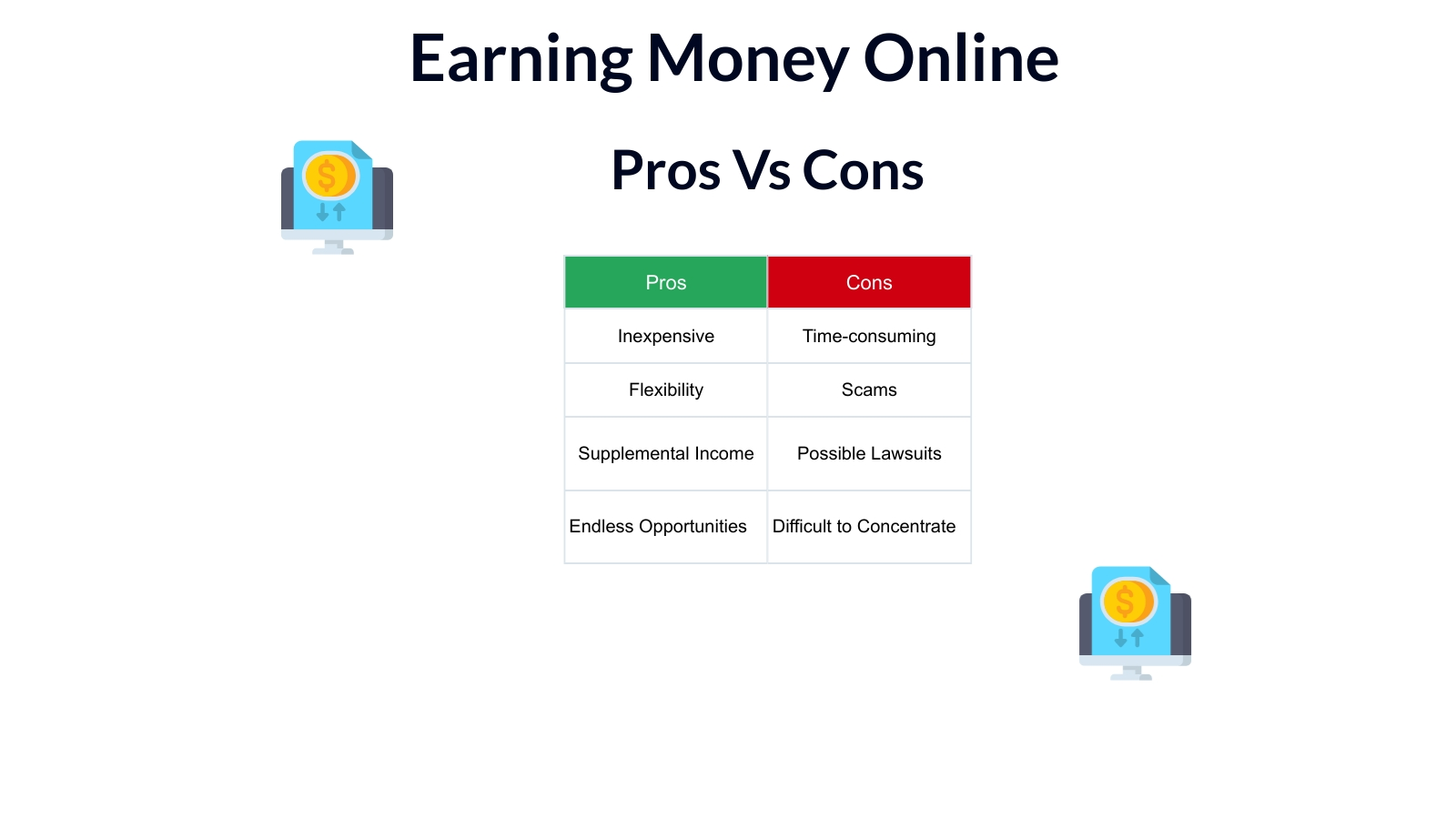 Pros and cons of earning money online.
