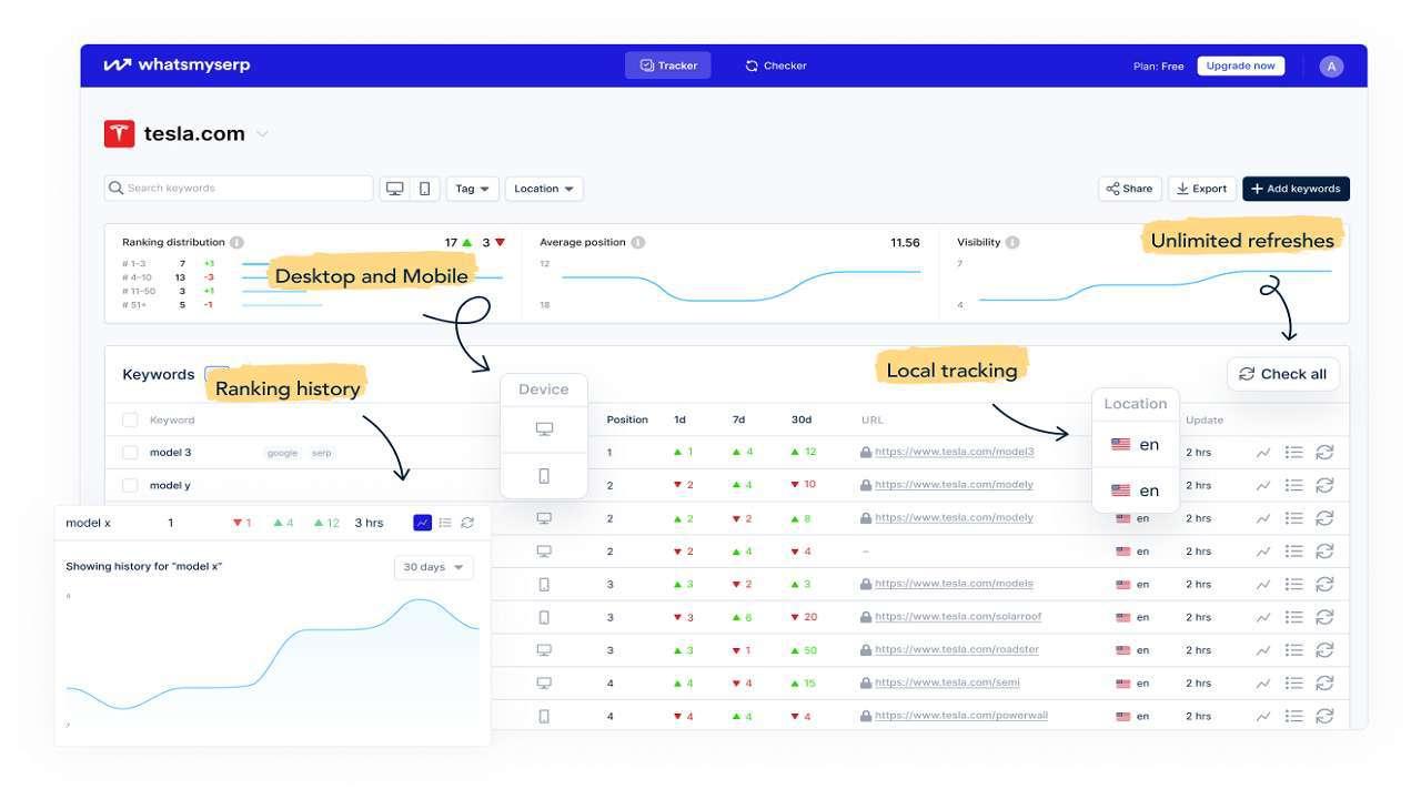 What's My SERP - Tools untuk mengetahui ranking artikel di google