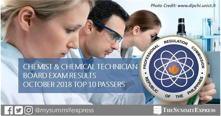 RESULT: October 2018 Chemist, Chemical Technician board exam top 10 passers