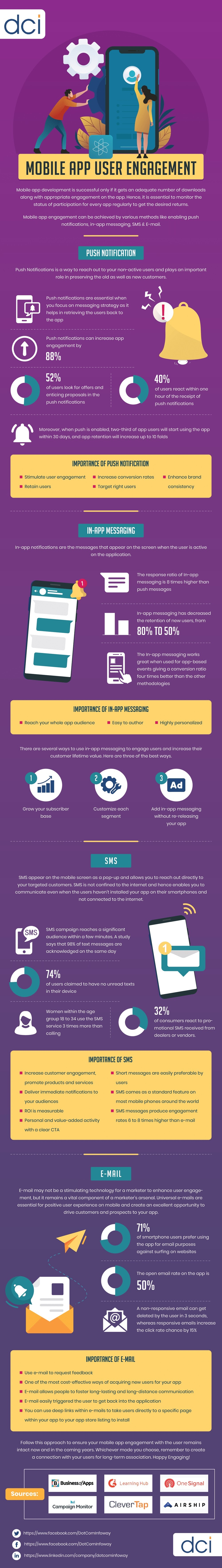 User interaction with mobile phones # infographic