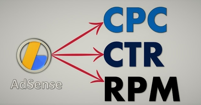 What is Google AdSense CPC, Page RPM and Page CTR?