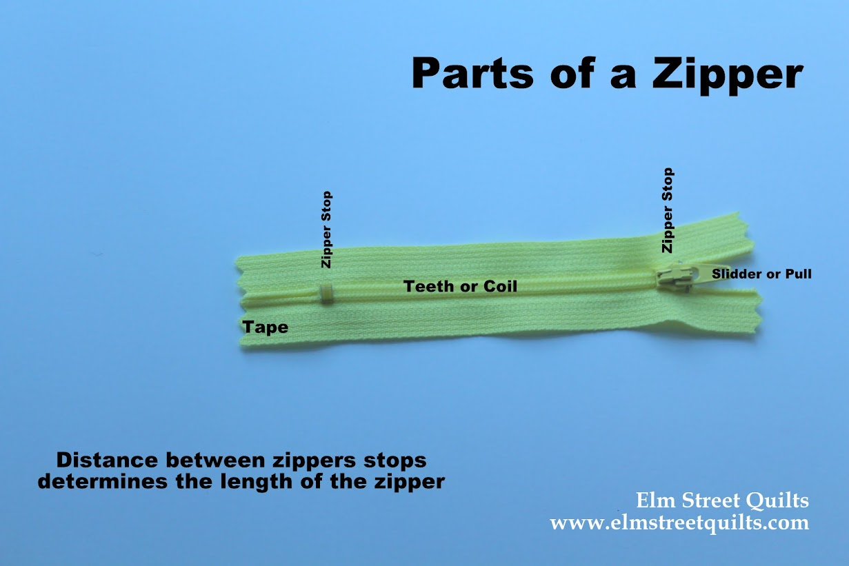 parts of a zipper