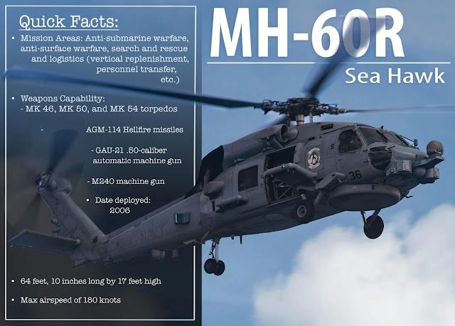 trực thăng chống ngầm MH-60R