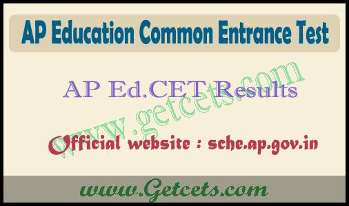 AP EDCET Result 2021-2022, B.Ed entrance rank card download