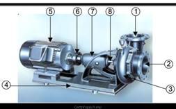 مضخة الطرد المركزي Centrifugal Pump