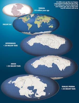 Evolución movimientos continentes - Pangea - NeoPangea - Amasia