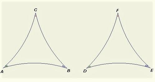 Le geometrie non Euclidee: Gauss, Lobacevskij, Bolyai 12