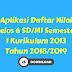 Aplikasi Daftar Nilai Kelas 6 SD/MI Semester 1 Kurikulum 2013 Tahun 2018/2019 - Ruang Lingkup Guru