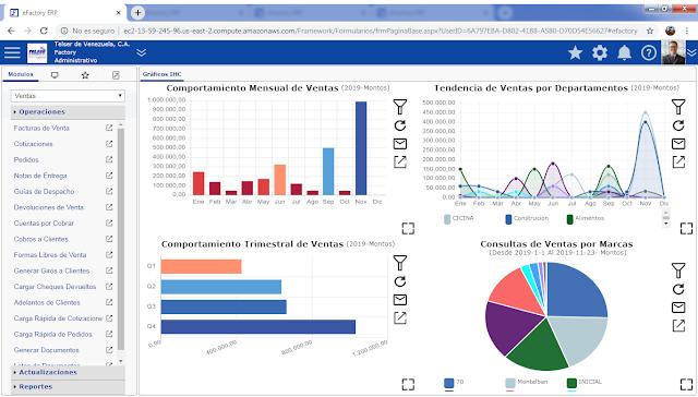 Exportar los Auxiliares del administrativo y la nómina a la opción de Auxiliares de eFactory Contabilidad